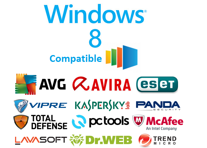 Best antivirus 2019-2020 for windows 8/8 1